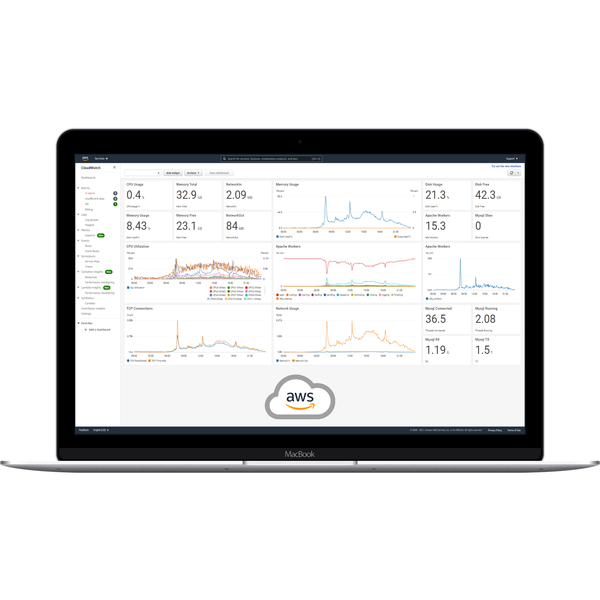 aws-cloudwatch-metrics-devactif-Macbook-3